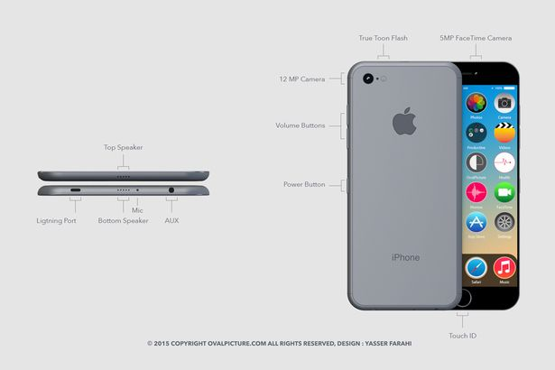 Apple will pack the very latest technology into its new flagship handset
